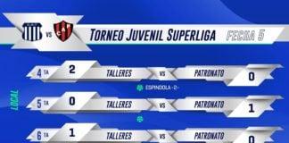 Resultados Talleres vs Patronato